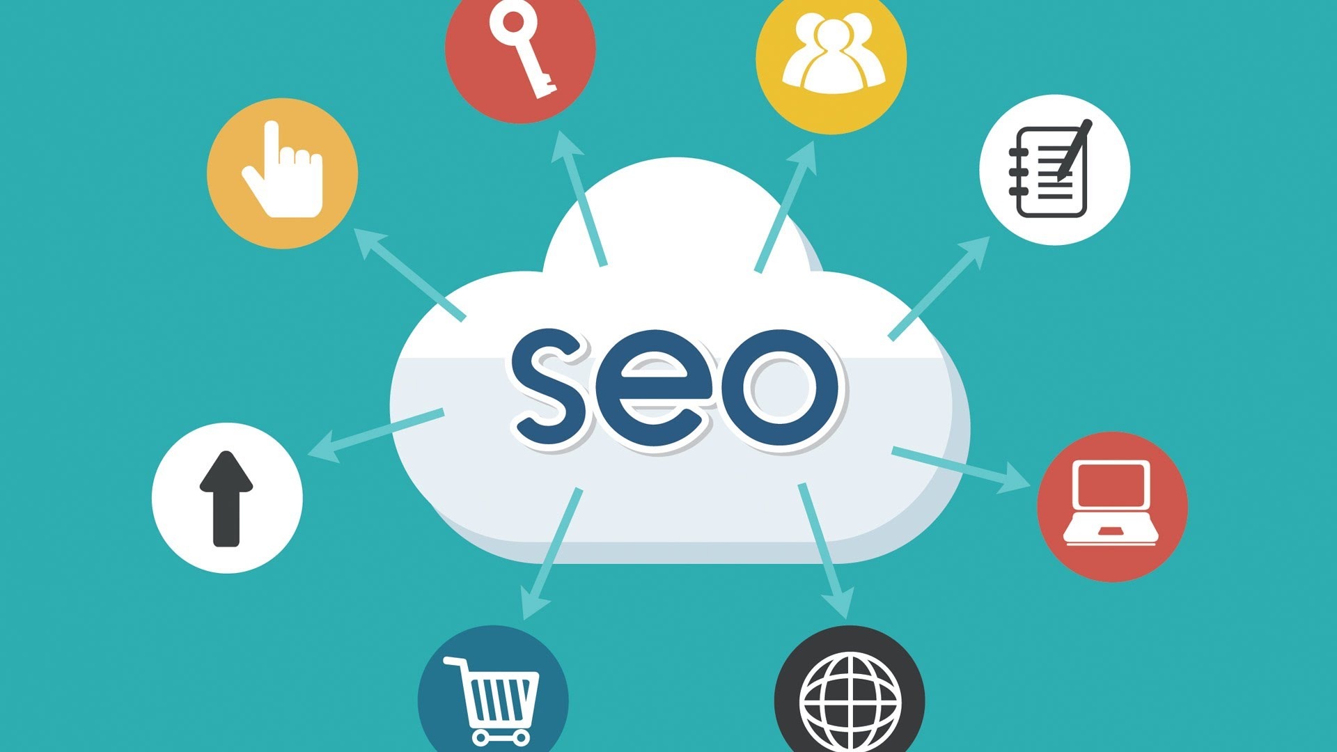 Here Is All About SEO Beratung